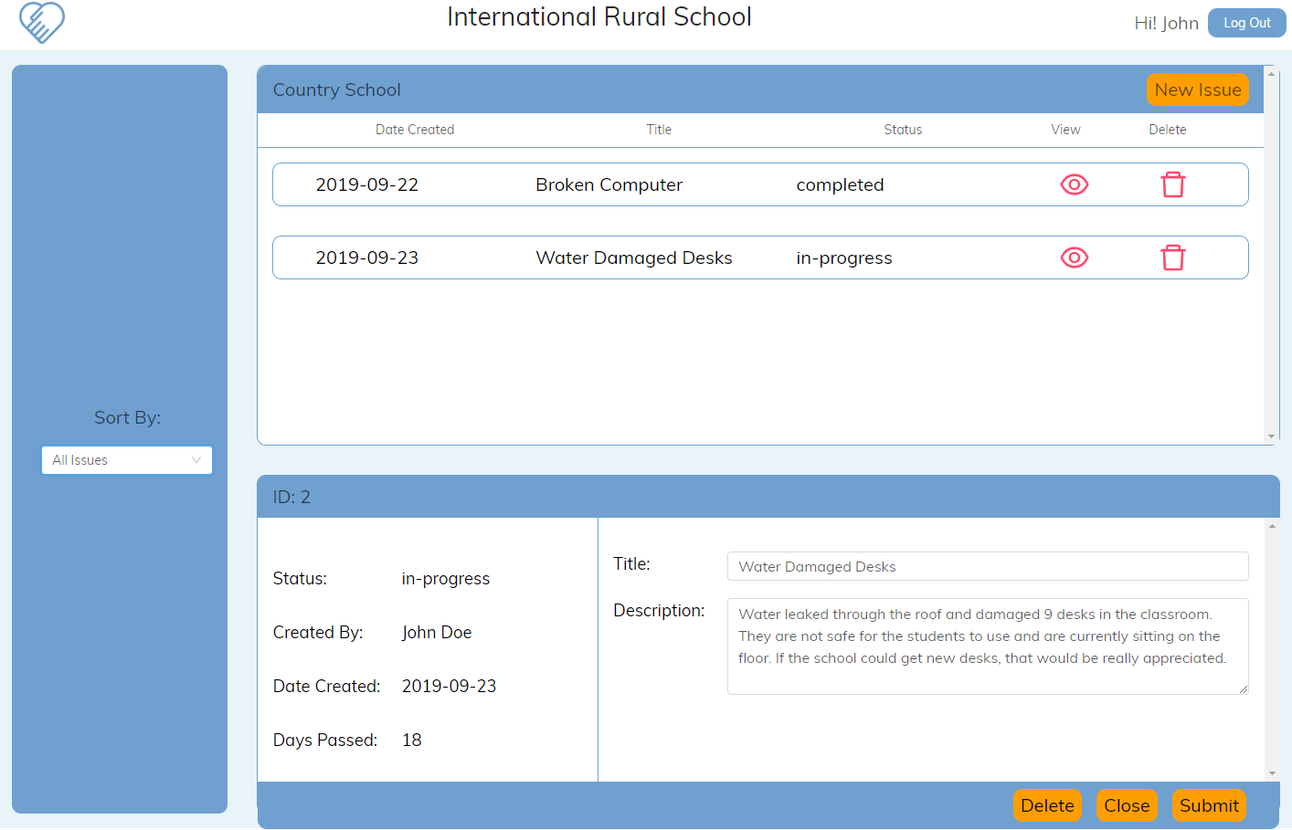 International Rural School Report Project